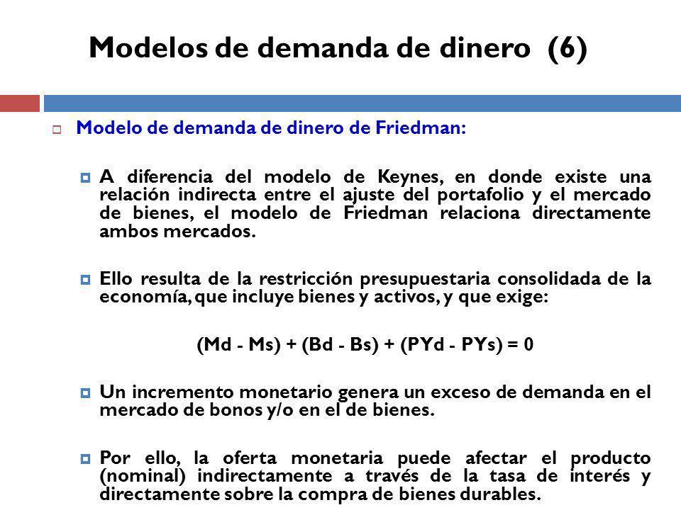 Modelo de demanda de dinero de Friedman: A diferencia del modelo de Keynes, en donde existe una relación indirecta entre el ajuste del portafolio y el mercado de bienes, el modelo de Friedman relaciona directamente ambos mercados.