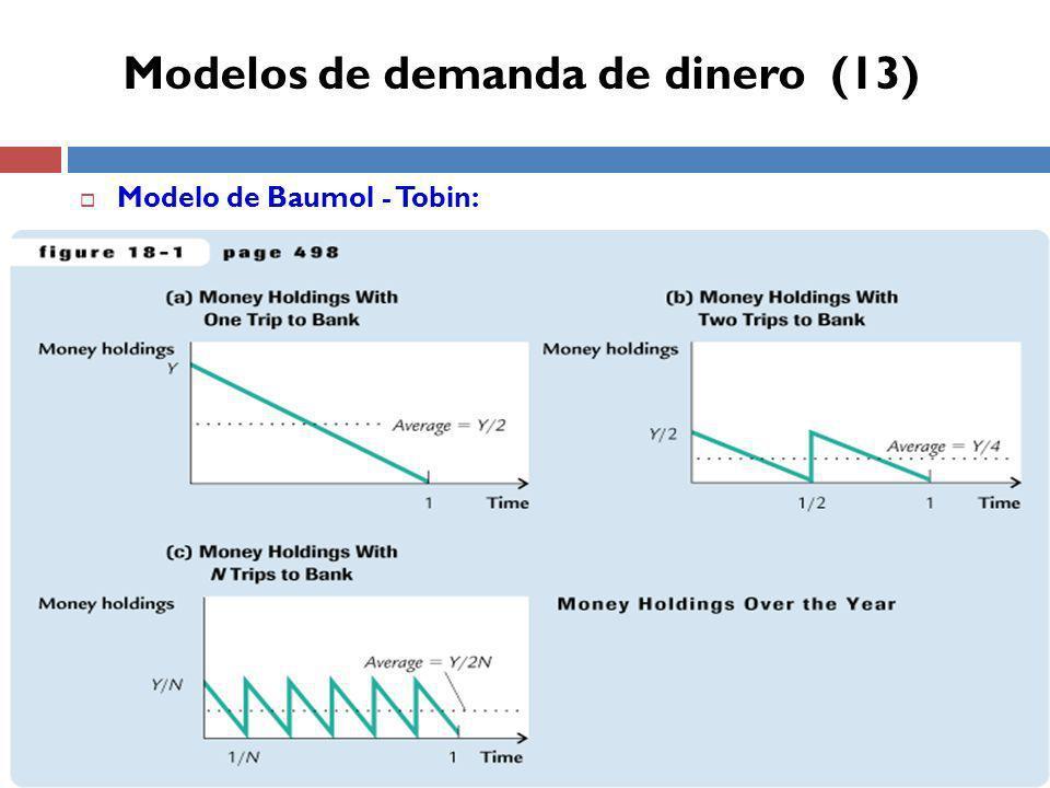 Modelo de Baumol - Tobin: Modelos de demanda de dinero (13)
