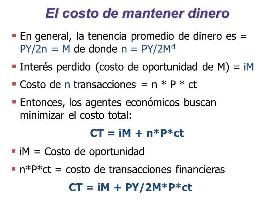 El costo de mantener dinero En general, la tenencia promedio de dinero es = PY/2n = M de donde n = PY/2M d Interés perdido (costo de oportunidad de M) = iM Costo de n transacciones = n * P * ct Entonces, los agentes económicos buscan minimizar el costo total: CT = iM + n*P*ct iM = Costo de oportunidad n*P*ct = costo de transacciones financieras CT = iM + PY/2M*P*ct