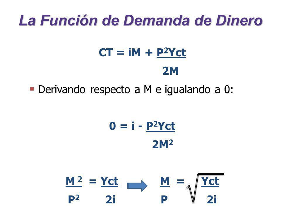 CT = iM + P 2 Yct 2M Derivando respecto a M e igualando a 0: 0 = i - P 2 Yct 2M 2 M 2 = Yct M = Yct P 2 2i P 2i La Función de Demanda de Dinero
