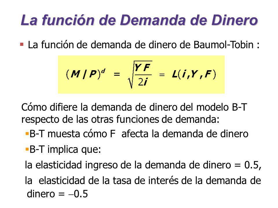 La función de Demanda de Dinero La función de demanda de dinero de Baumol-Tobin : Cómo difiere la demanda de dinero del modelo B-T respecto de las otras funciones de demanda: B-T muesta cómo F afecta la demanda de dinero B-T implica que: la elasticidad ingreso de la demanda de dinero = 0.5, la elasticidad de la tasa de interés de la demanda de dinero = 0.5