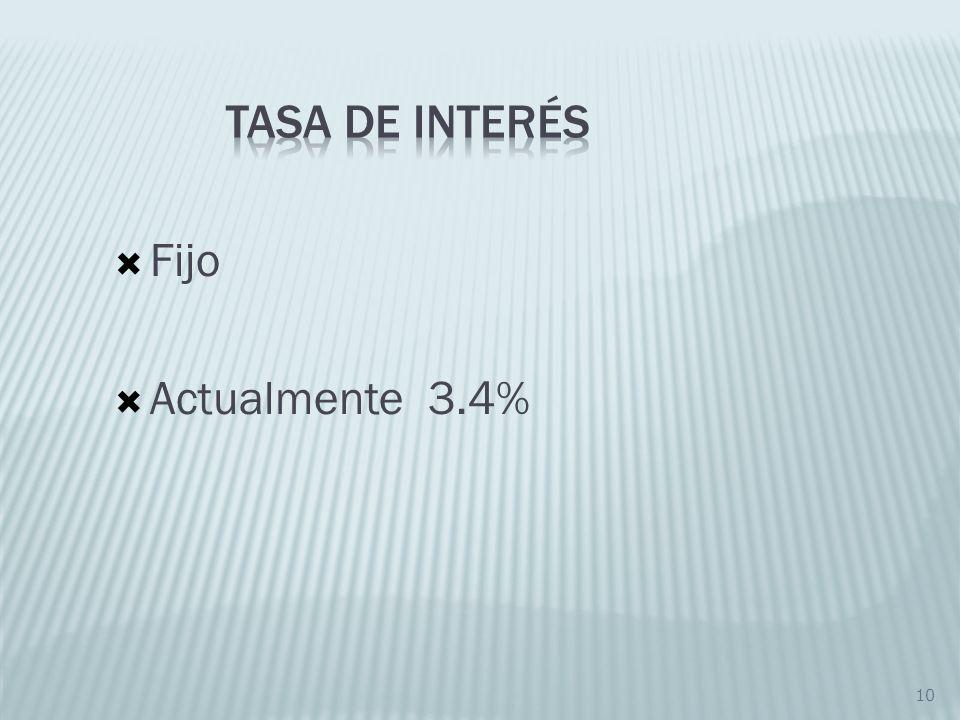 10 Fijo Actualmente 3.4%