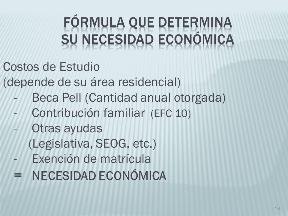 14 Costos de Estudio (depende de su área residencial) -Beca Pell (Cantidad anual otorgada) -Contribución familiar (EFC 10) -Otras ayudas (Legislativa,