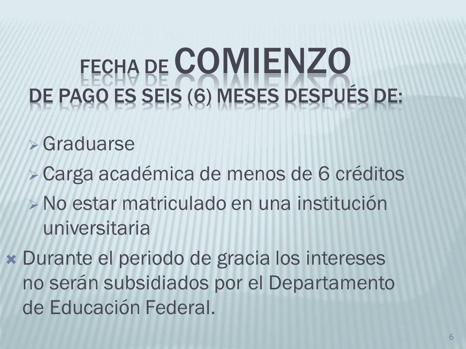 6 Graduarse Carga académica de menos de 6 créditos No estar matriculado en una institución universitaria Durante el periodo de gracia los intereses no
