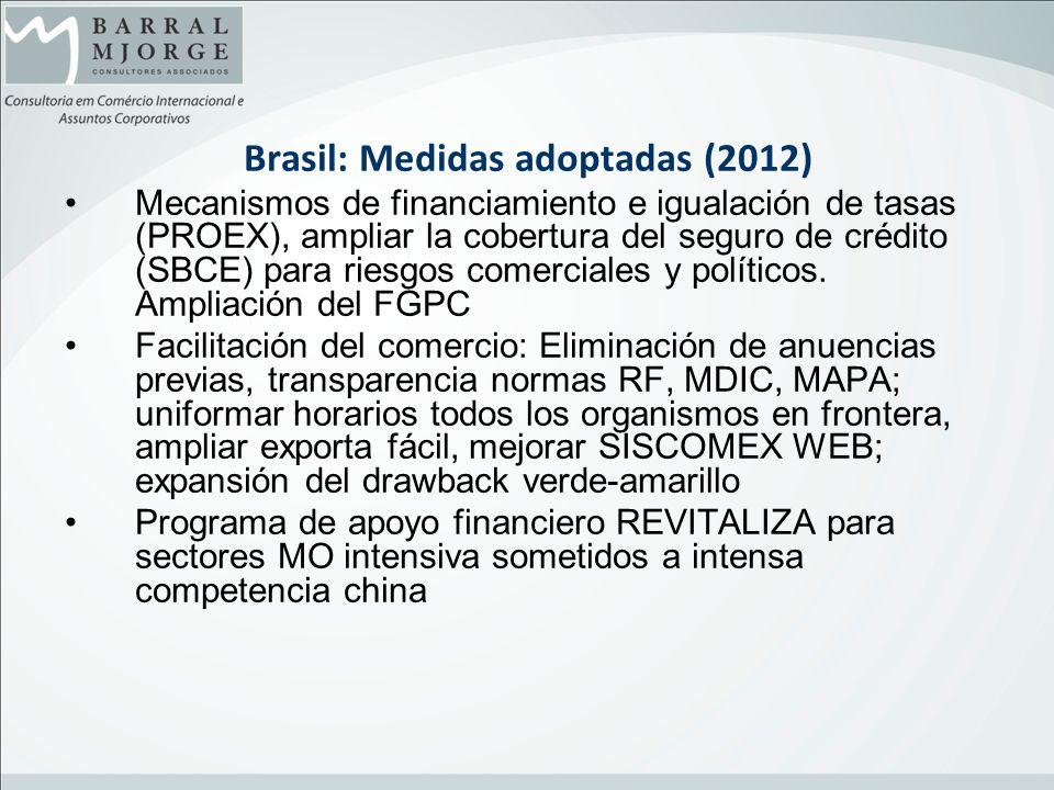 Brasil: Medidas adoptadas (2012) Mecanismos de financiamiento e igualación de tasas (PROEX), ampliar la cobertura del seguro de crédito (SBCE) para ri