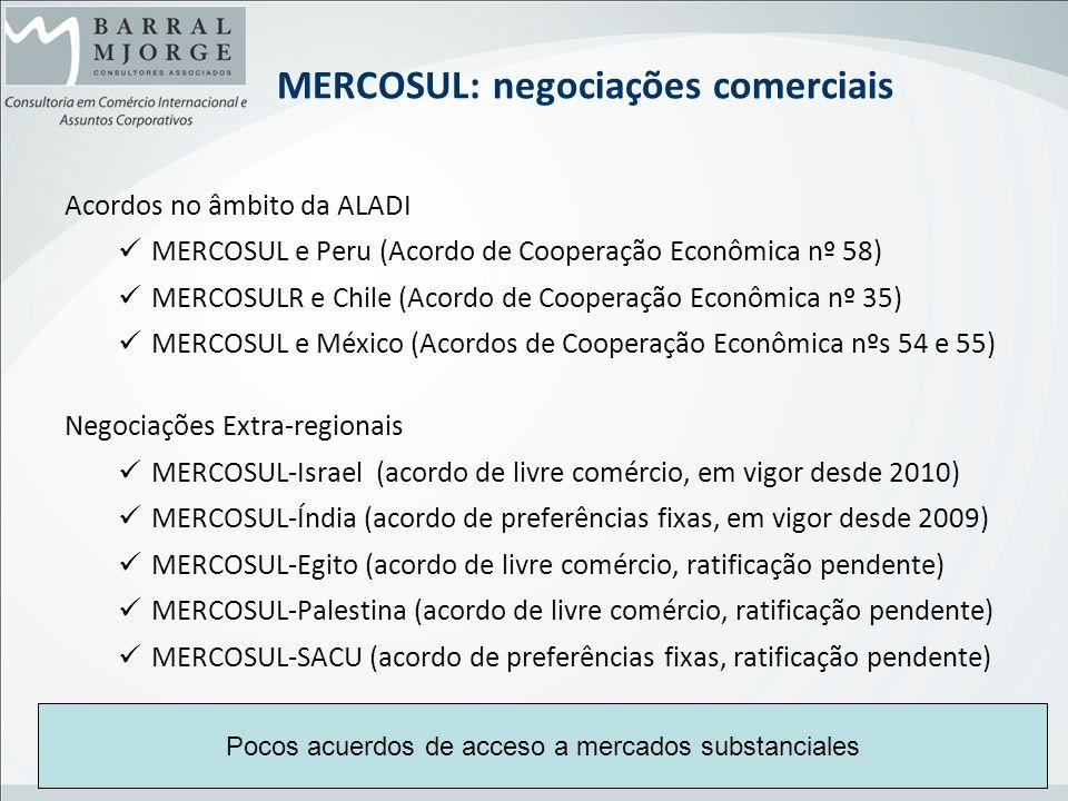 MERCOSUL: negociações comerciais Acordos no âmbito da ALADI MERCOSUL e Peru (Acordo de Cooperação Econômica nº 58) MERCOSULR e Chile (Acordo de Cooper