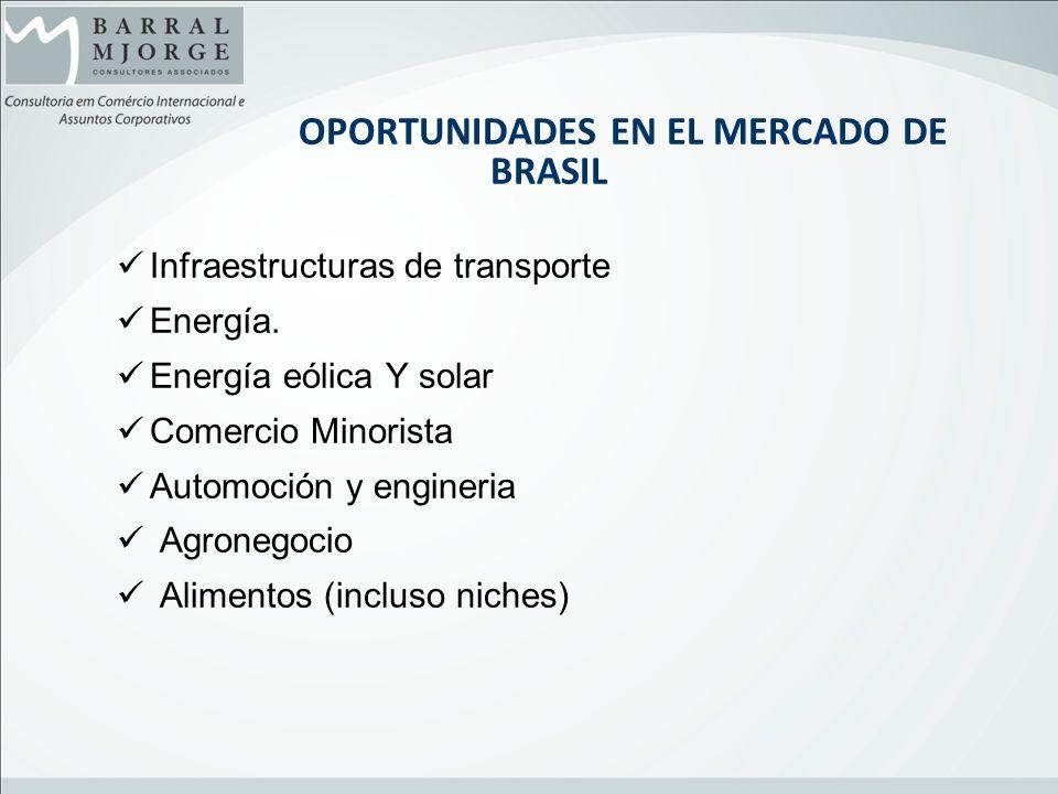 OPORTUNIDADES EN EL MERCADO DE BRASIL Infraestructuras de transporte Energía. Energía eólica Y solar Comercio Minorista Automoción y engineria Agroneg