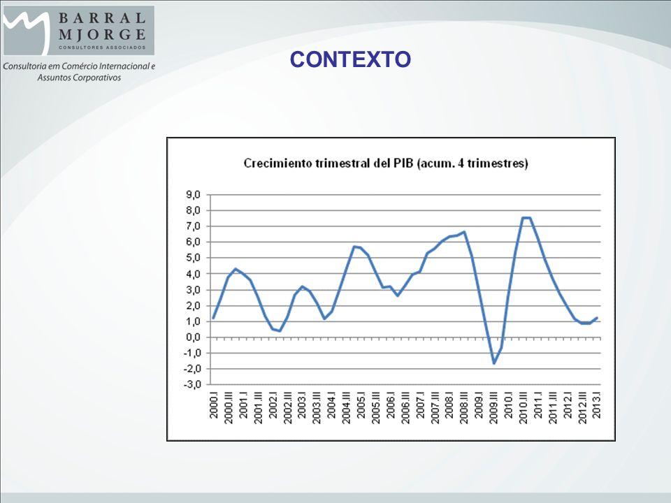 Politica Comercial: agenda pendiente Reforma y simplificación fiscal Facilitación del comercio Inversión en infrastructura Reducción de burocracia Acuerdos fiscales Acuerdos de inversión