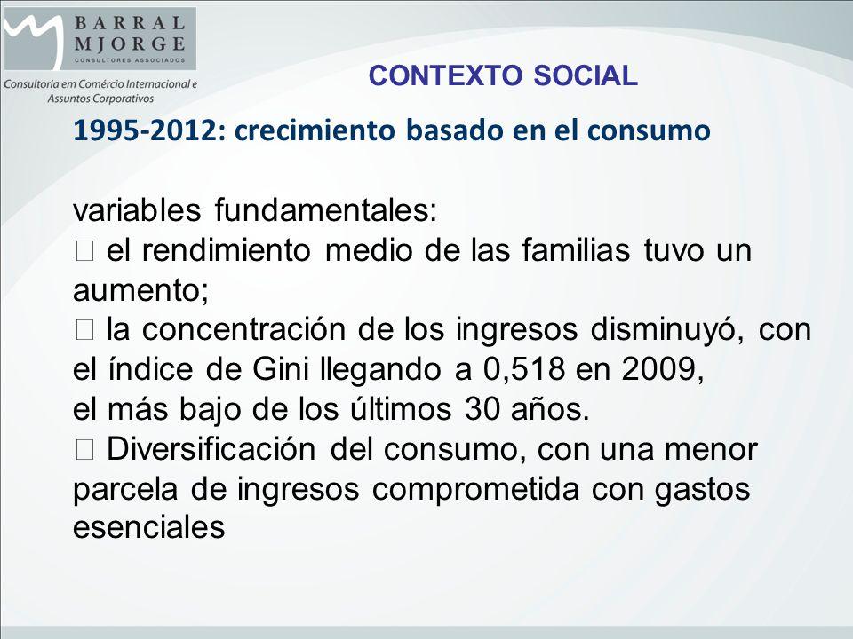 1995-2012: crecimiento basado en el consumo variables fundamentales: el rendimiento medio de las familias tuvo un aumento; la concentración de los ing