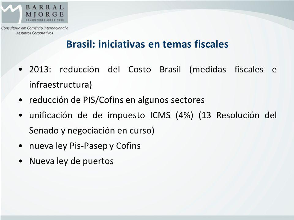 Brasil: situación del comercio exterior Escasa participación en las exportaciones de productos con alto valor agregado Bajos índices de I&D de las firmas brasileñas Excesiva regulación y burocracia en los procedimientos de comercio exterior que afectan especialmente a las pymes Severas limitaciones de infraestructura de transporte y graves deficiencias en la operatoria y control portuario Dificultades en el acceso al crédito para pymes exportadoras Escasos acuerdos internacionales económicos comerciales que faciliten el acceso de productos y servicios