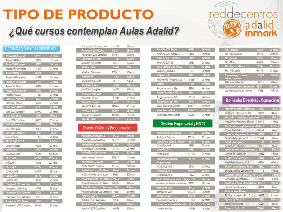 ¿Qué cursos contemplan Aulas Adalid? TIPO DE PRODUCTO