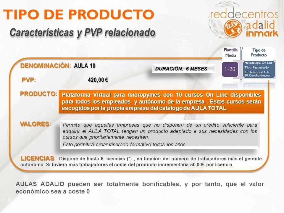 TIPO DE PRODUCTO Características y PVP relacionado DENOMINACIÓN AULA 10 DENOMINACIÓN: AULA 10 PRODUCTO PRODUCTO: Plataforma Virtual para micropymes co
