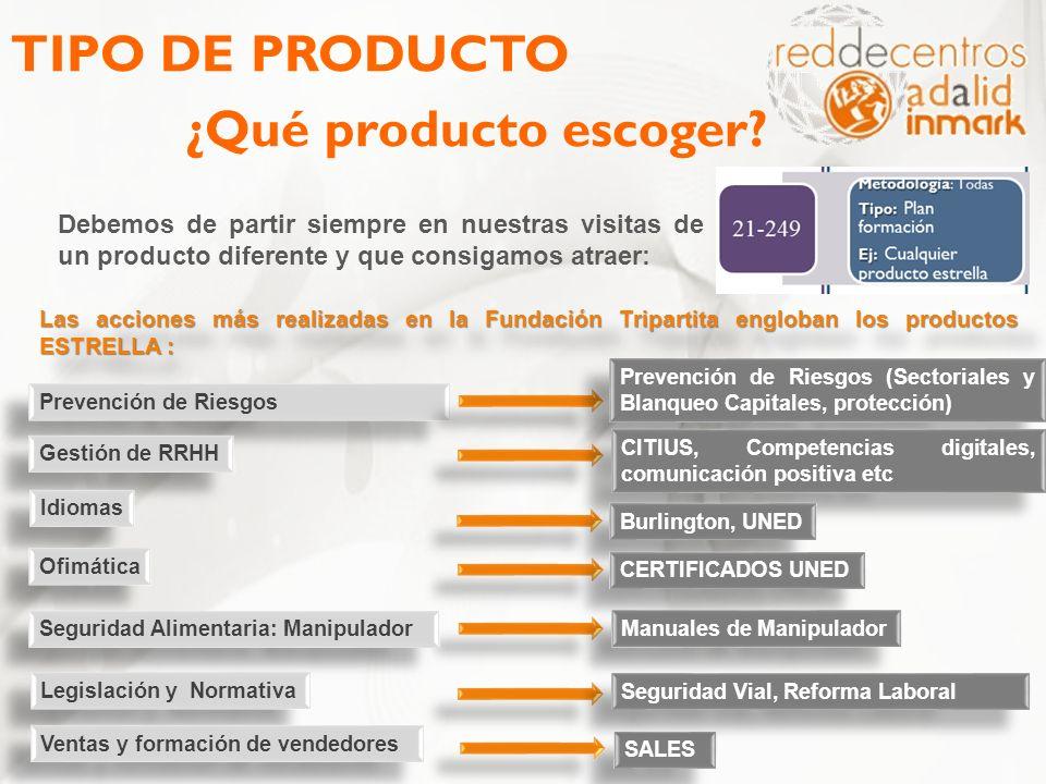 TIPO DE PRODUCTO ¿Qué producto escoger? Debemos de partir siempre en nuestras visitas de un producto diferente y que consigamos atraer: Las acciones m