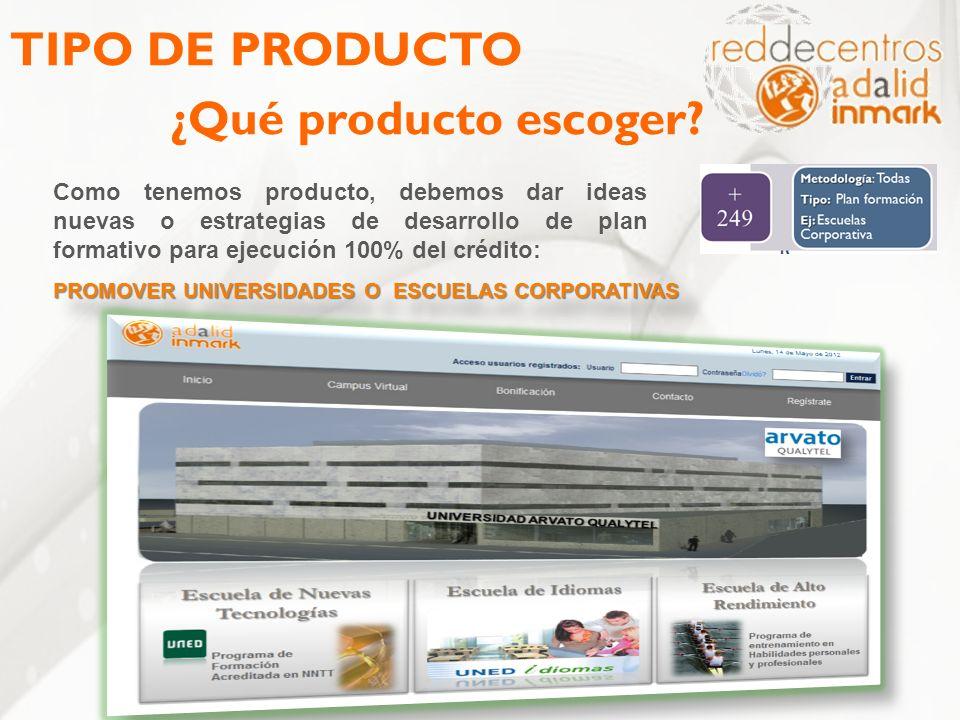 TIPO DE PRODUCTO ¿Qué producto escoger? Como tenemos producto, debemos dar ideas nuevas o estrategias de desarrollo de plan formativo para ejecución 1