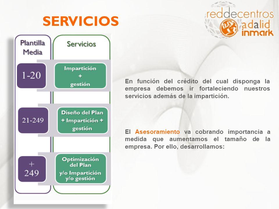 SERVICIOS En función del crédito del cual disponga la empresa debemos ir fortaleciendo nuestros servicios además de la impartición. El Asesoramiento v