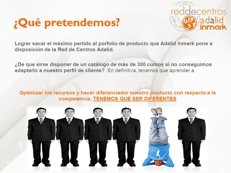 Servicios % de Empresas participantes Comercialización Tipo de Producto Plantilla Media ¿Qué estrategia sigue Adalid Inmark.