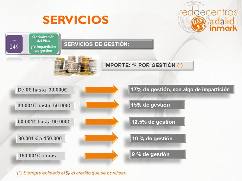 SERVICIOS DE GESTIÓN: SERVICIOS IMPORTE: % POR GESTIÓN (*) De 0 hasta 30.000 30.001 hasta 60.000 60.001 hasta 90.000 90.001 a 150.000 150.001 o más 17