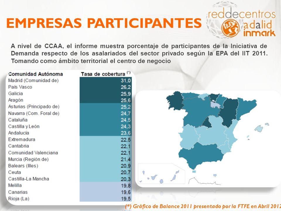 EMPRESAS PARTICIPANTES A nivel de CCAA, el informe muestra porcentaje de participantes de la Iniciativa de Demanda respecto de los asalariados del sec