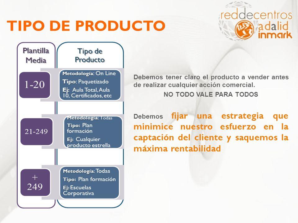 TIPO DE PRODUCTO Debemos tener claro el producto a vender antes de realizar cualquier acción comercial. NO TODO VALE PARA TODOS Debemos fijar una estr