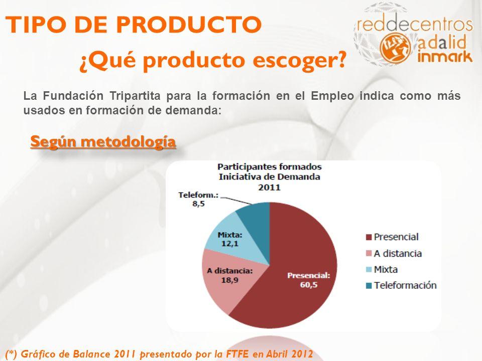 TIPO DE PRODUCTO ¿Qué producto escoger? La Fundación Tripartita para la formación en el Empleo indica como más usados en formación de demanda: Según m