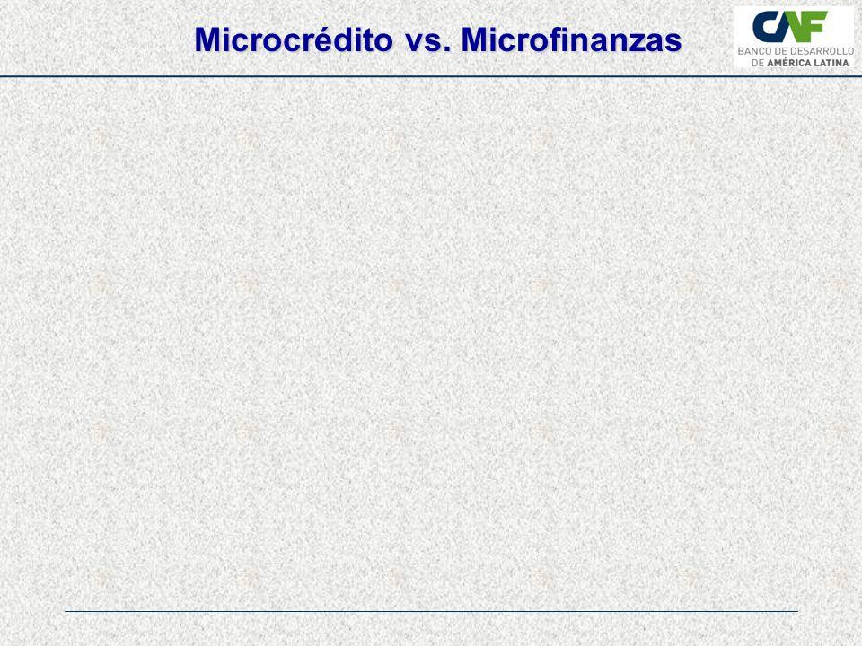 MicrocréditoCrédito generador de renta