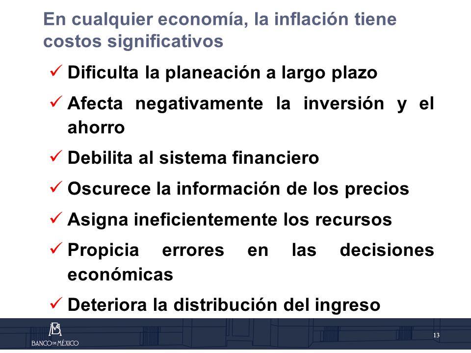 13 Dificulta la planeación a largo plazo Afecta negativamente la inversión y el ahorro Debilita al sistema financiero Oscurece la información de los precios Asigna ineficientemente los recursos Propicia errores en las decisiones económicas Deteriora la distribución del ingreso En cualquier economía, la inflación tiene costos significativos