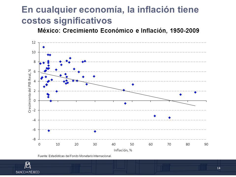 14 México: Crecimiento Económico e Inflación, 1950-2009 Fuente: Estadísticas del Fondo Monetario Internacional.