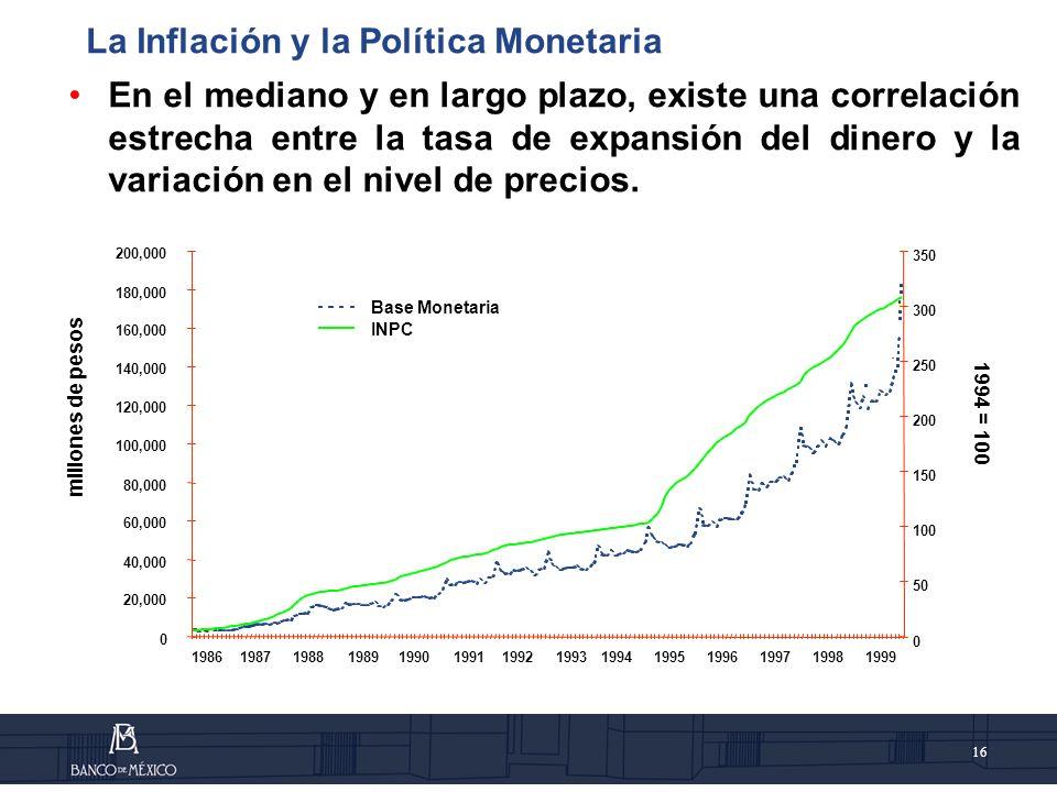 16 En el mediano y en largo plazo, existe una correlación estrecha entre la tasa de expansión del dinero y la variación en el nivel de precios.