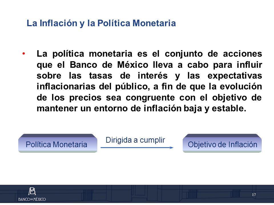 17 La política monetaria es el conjunto de acciones que el Banco de México lleva a cabo para influir sobre las tasas de interés y las expectativas inflacionarias del público, a fin de que la evolución de los precios sea congruente con el objetivo de mantener un entorno de inflación baja y estable.