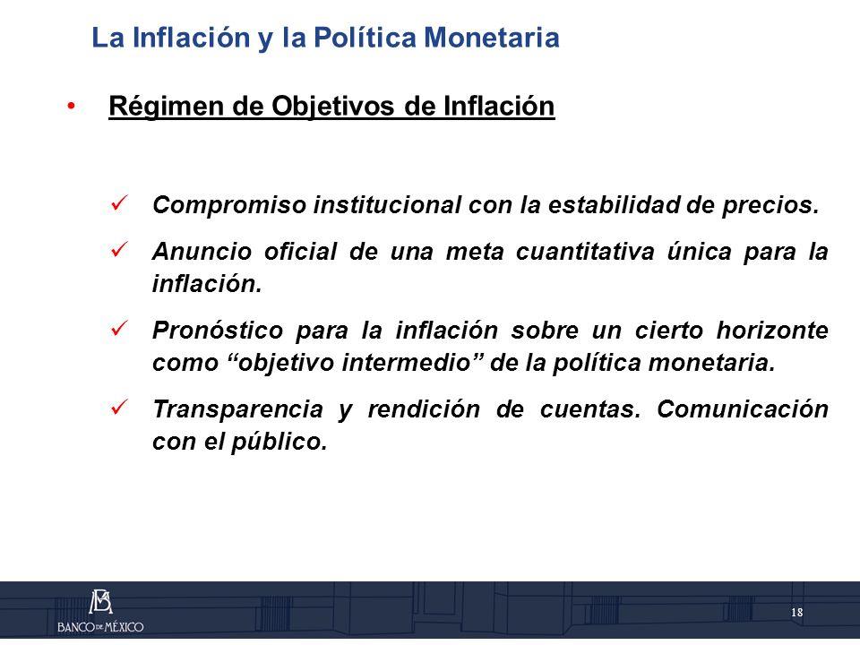 18 Régimen de Objetivos de Inflación Compromiso institucional con la estabilidad de precios.
