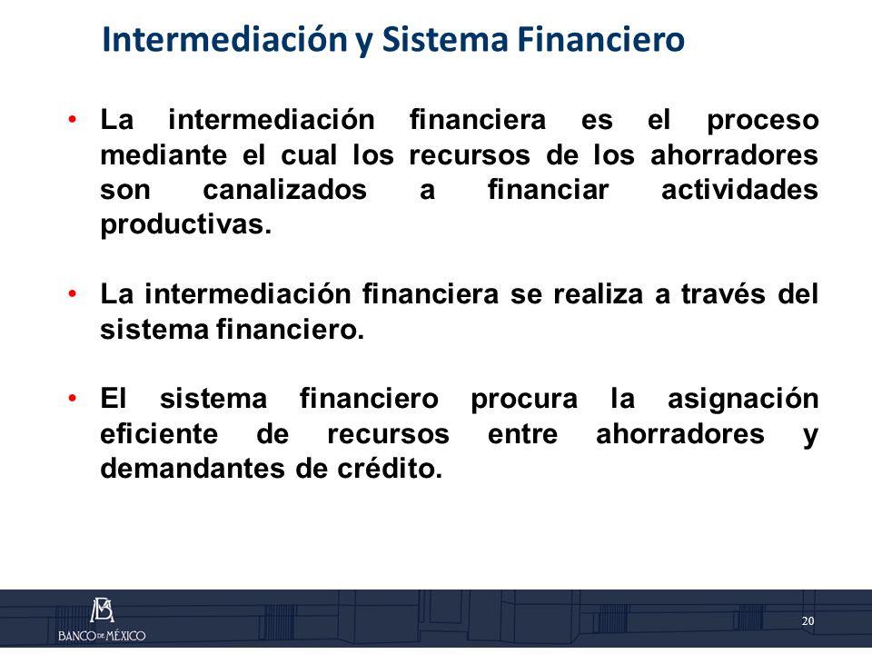 20 Intermediación y Sistema Financiero La intermediación financiera es el proceso mediante el cual los recursos de los ahorradores son canalizados a financiar actividades productivas.
