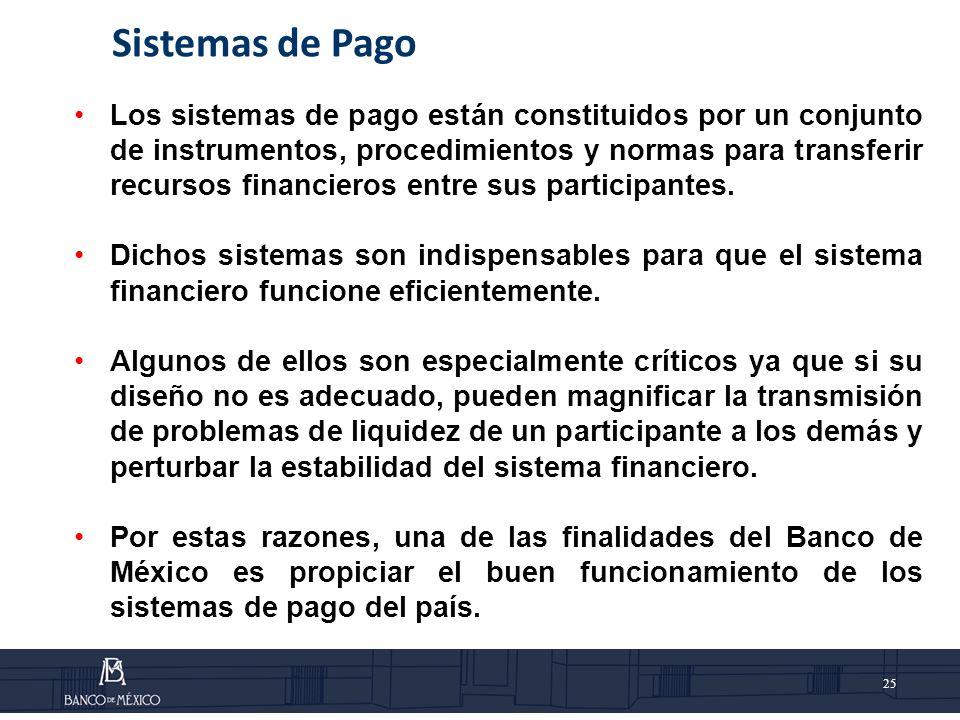 25 Sistemas de Pago Los sistemas de pago están constituidos por un conjunto de instrumentos, procedimientos y normas para transferir recursos financieros entre sus participantes.