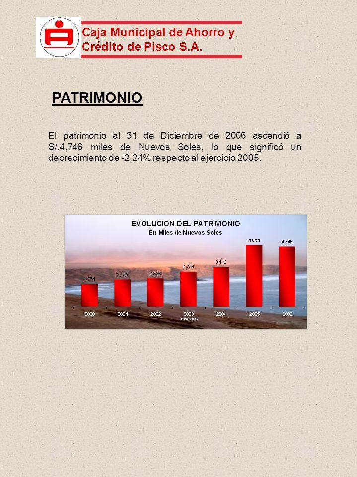 PATRIMONIO El patrimonio al 31 de Diciembre de 2006 ascendió a S/.4,746 miles de Nuevos Soles, lo que significó un decrecimiento de -2.24% respecto al ejercicio 2005.