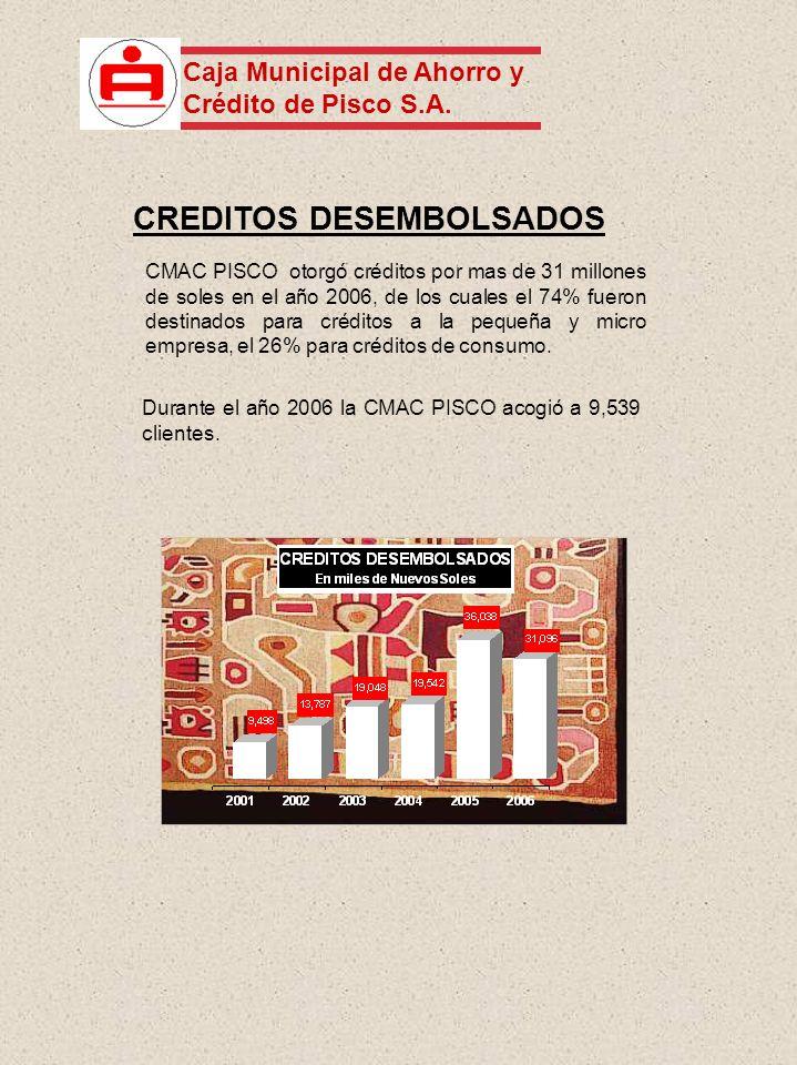 Durante el año 2006 la CMAC PISCO acogió a 9,539 clientes. CREDITOS DESEMBOLSADOS CMAC PISCO otorgó créditos por mas de 31 millones de soles en el año