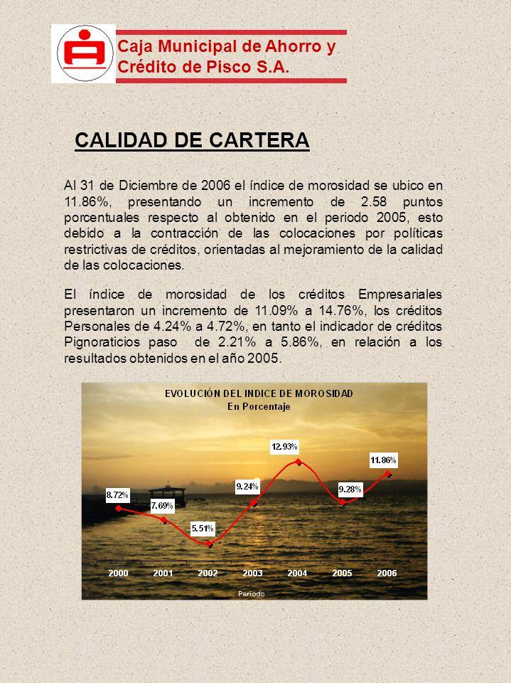 CALIDAD DE CARTERA Al 31 de Diciembre de 2006 el índice de morosidad se ubico en 11.86%, presentando un incremento de 2.58 puntos porcentuales respect