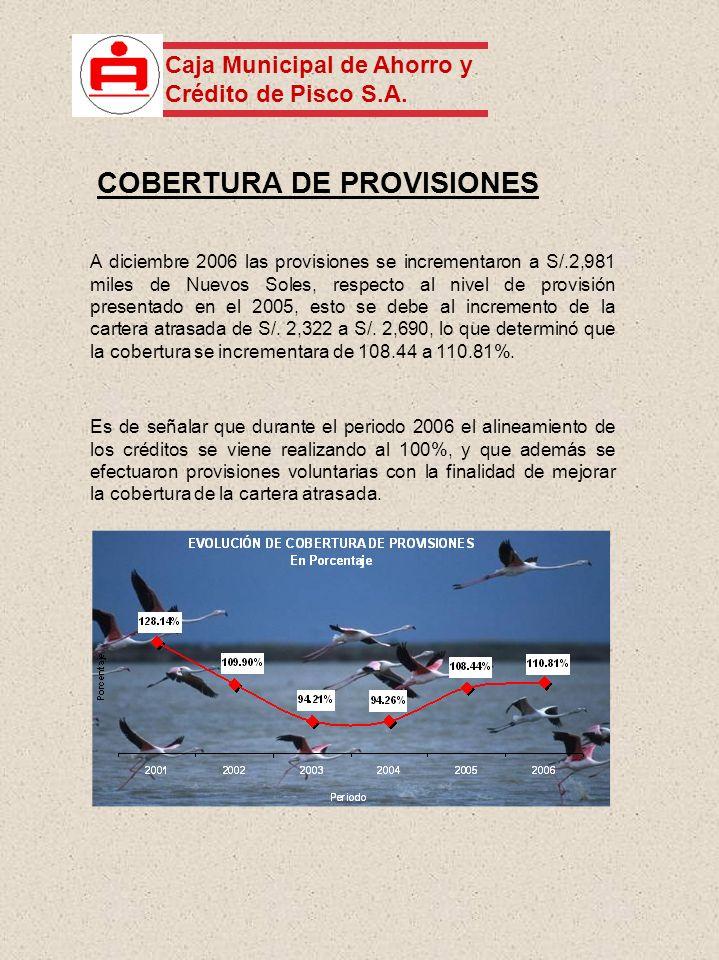 A diciembre 2006 las provisiones se incrementaron a S/.2,981 miles de Nuevos Soles, respecto al nivel de provisión presentado en el 2005, esto se debe al incremento de la cartera atrasada de S/.