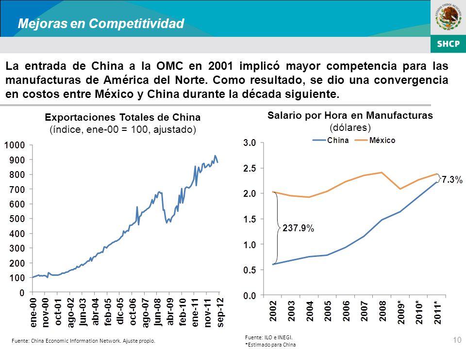 10 La entrada de China a la OMC en 2001 implicó mayor competencia para las manufacturas de América del Norte.