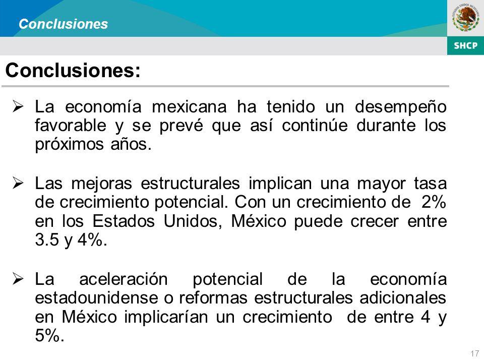 Conclusiones: 17 La economía mexicana ha tenido un desempeño favorable y se prevé que así continúe durante los próximos años.