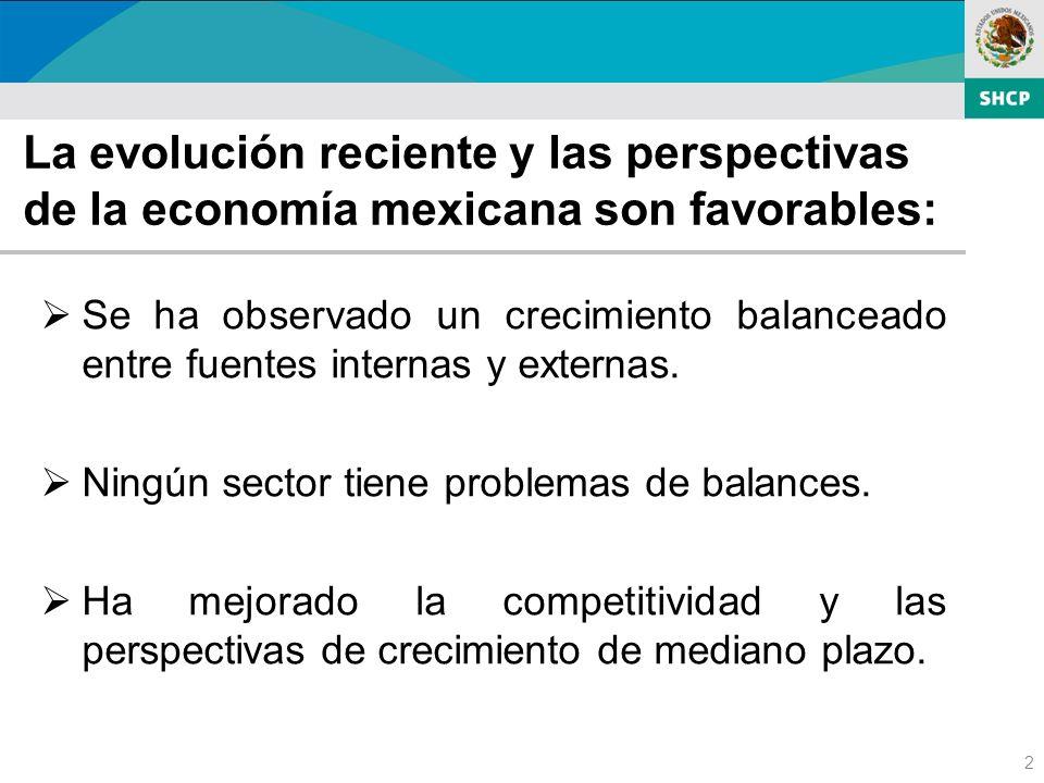2 La evolución reciente y las perspectivas de la economía mexicana son favorables: Se ha observado un crecimiento balanceado entre fuentes internas y externas.