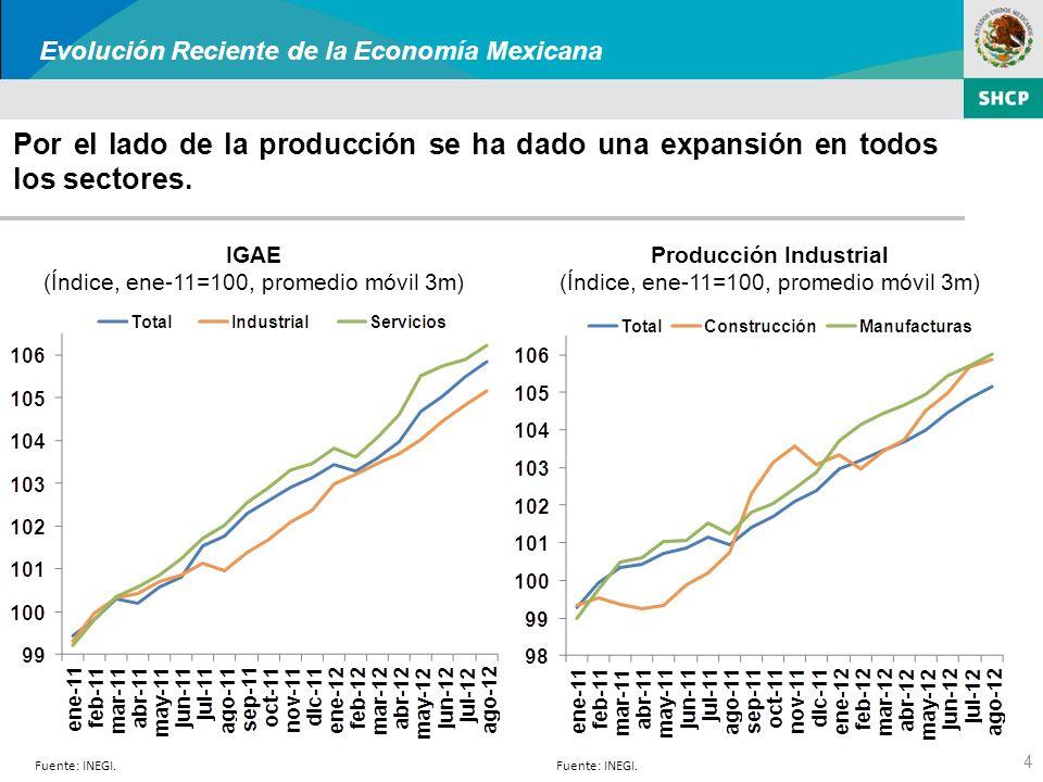 4 IGAE (Índice, ene-11=100, promedio móvil 3m) Producción Industrial (Índice, ene-11=100, promedio móvil 3m) Fuente: INEGI.