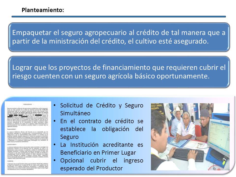 Planteamiento: Solicitud de Crédito y Seguro Simultáneo En el contrato de crédito se establece la obligación del Seguro La Institución acreditante es
