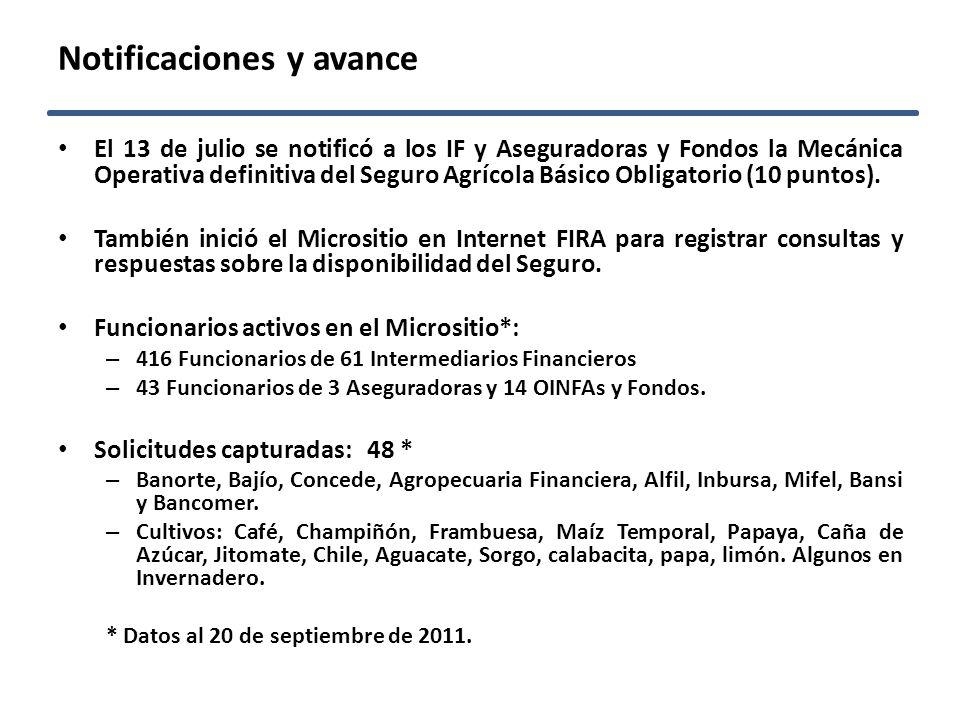 Notificaciones y avance El 13 de julio se notificó a los IF y Aseguradoras y Fondos la Mecánica Operativa definitiva del Seguro Agrícola Básico Obliga