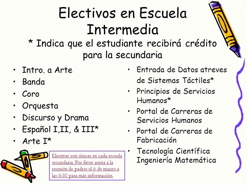 Escuela Intermedia (Jr.High) Se requiere que todos los estudiantes del grado 7 tomen clases en: –Inglés –Matemática –Estudios Sociales –Ciencia –Educa