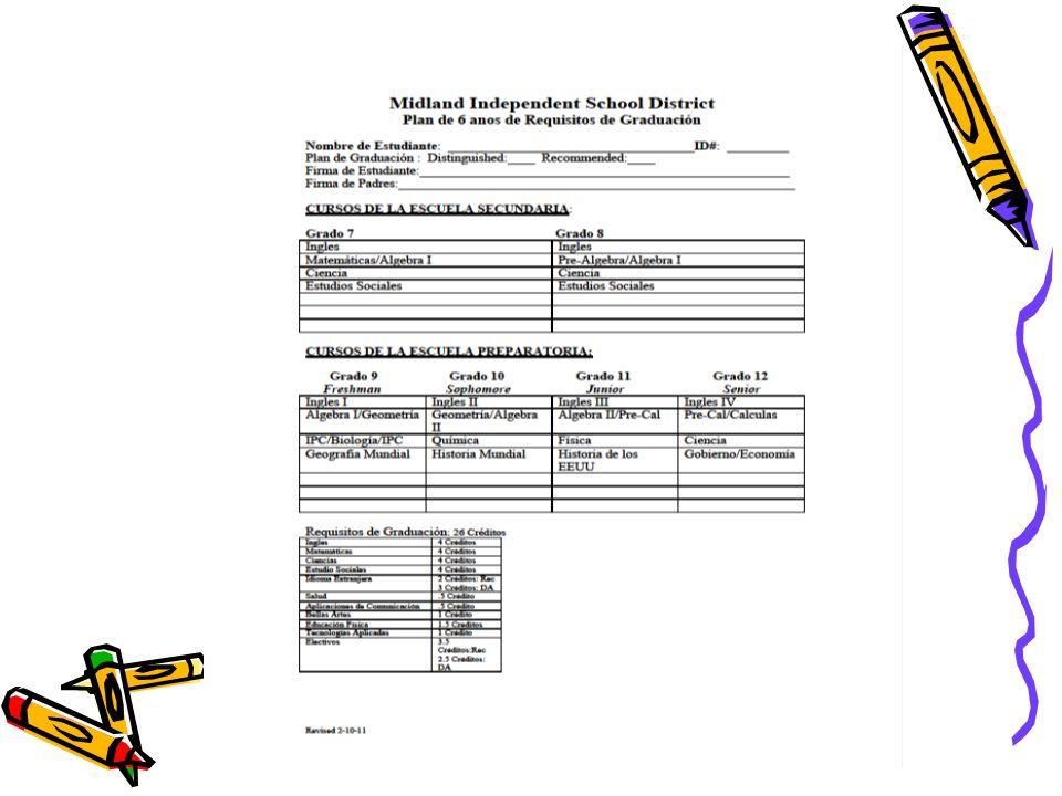 STAAR State of Texas Assessments of Academic Readiness Reemplaza el examen TAKS El examen nuevo empieza en el año escolar 2011-12, en los grados 3 al