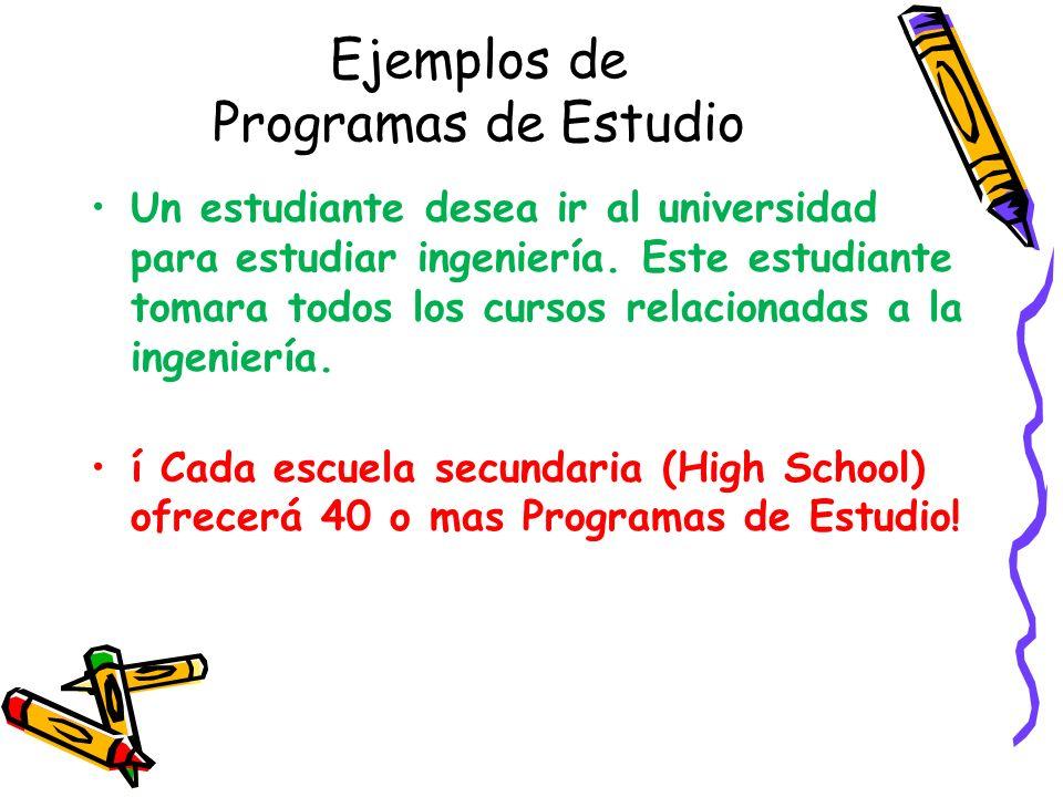 Ejemplos de Programas de Estudio Un estudiante desea ir al universidad para estudiar ingeniería.