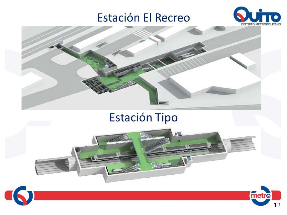 Estación Tipo 12 Estación El Recreo