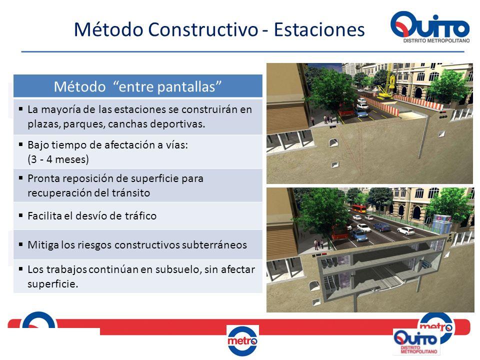 Método Constructivo - Estaciones Método entre pantallas La mayoría de las estaciones se construirán en plazas, parques, canchas deportivas. Bajo tiemp