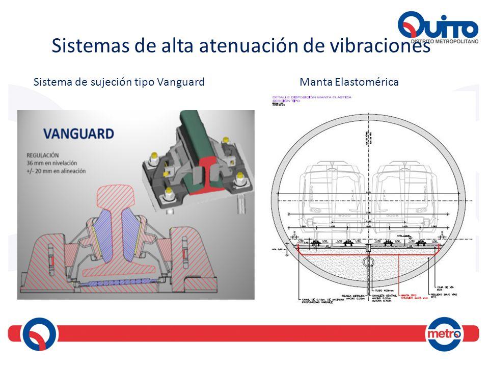 Sistemas de alta atenuación de vibraciones Sistema de sujeción tipo VanguardManta Elastomérica