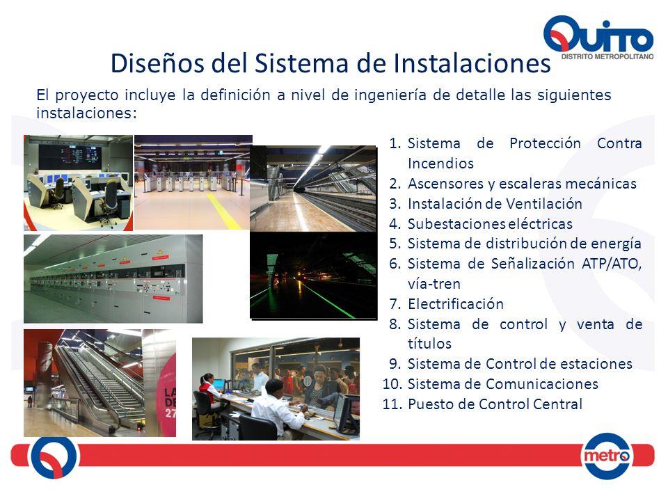 1.Sistema de Protección Contra Incendios 2.Ascensores y escaleras mecánicas 3.Instalación de Ventilación 4.Subestaciones eléctricas 5.Sistema de distr
