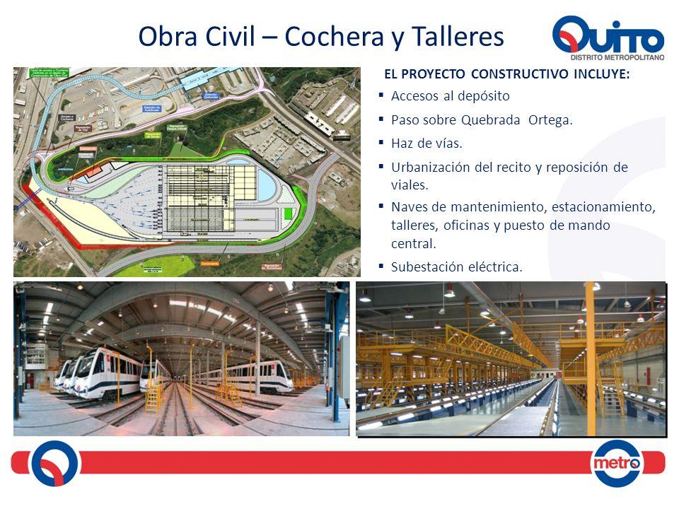 Obra Civil – Túneles Métodos constructivos Túnel de línea, ramal cochera y fondo de saco: Cut and cover: 1.185,42 m ( 6,1%) Convencional o Tun: 2.135,70 m (11,1%) Tuneladoras EPB: 16.011,44 m (82,8%) TOTAL TÚNEL LÍNEA: 19.332,56 m (100,0%) Estaciones: todas con método cut and cover (entre pantallas) PANTALLAS TUNELADORA CONVENCIONAL O TUNELADORA TUNELADORA